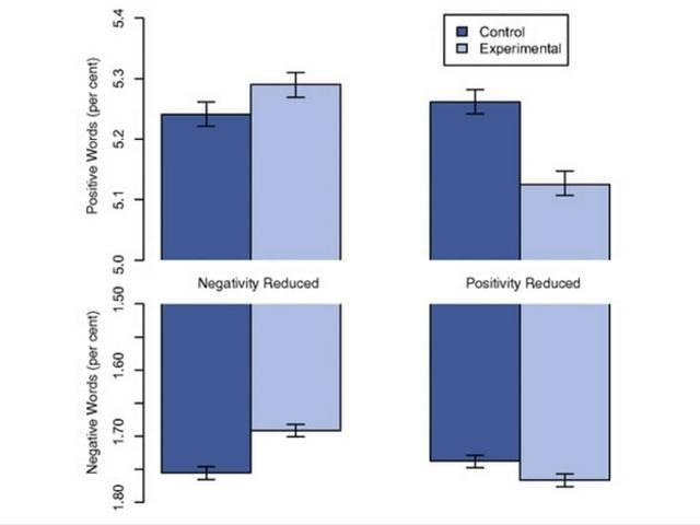 Controversy_Over_Facebook_Emotional_Manipulation_Study