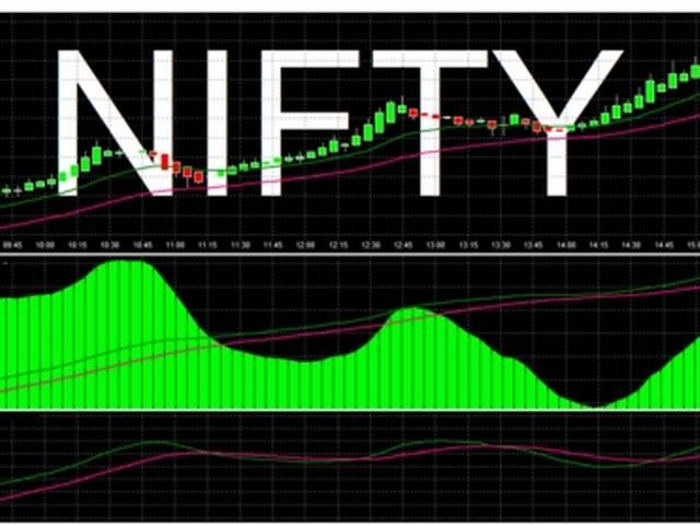 nifty_points_record