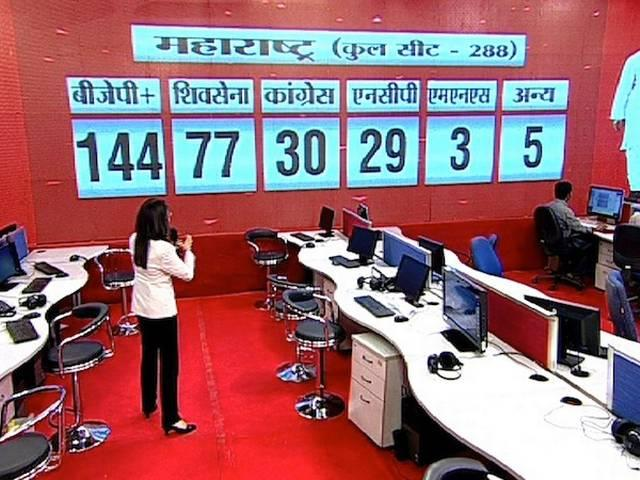 All TV channel exit polls