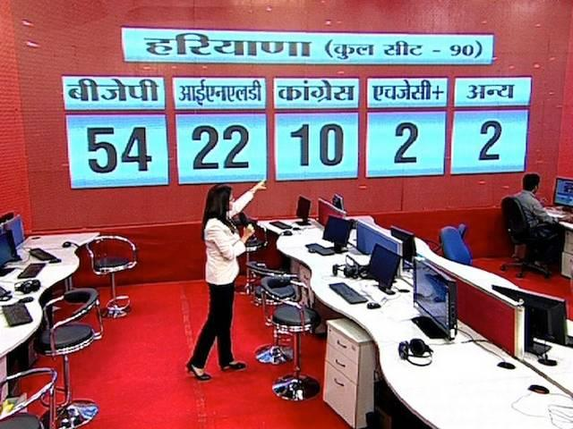 abp news exit poll, bjp will get majority