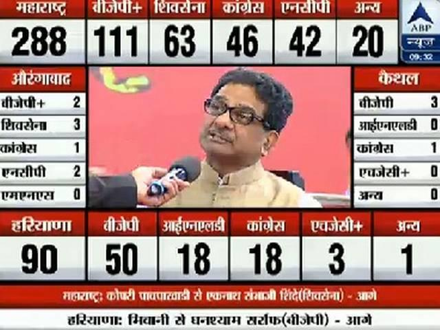 abp_results_live_haryana