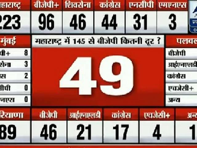 hariyana-bjp-election