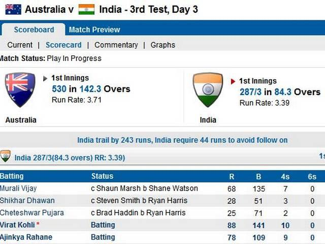 Team India_Australia_Melbourne_Boxing Day Test_