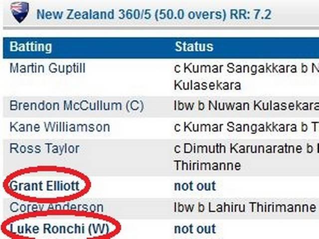 Grant Elliott_Luke Ronchi_New Zealand_Sri-Lanka_World Record_World Cup 2015_