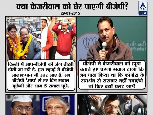 bjp question to aap