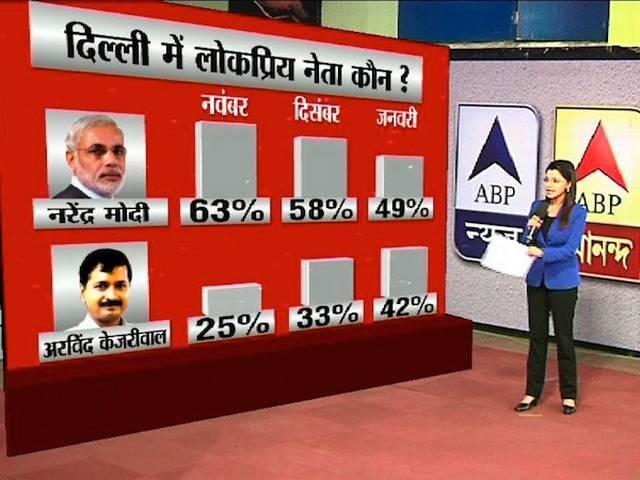 kejriwal_modi_election_