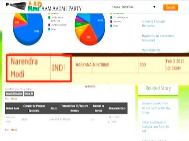aam_admi_party_donation_controversy