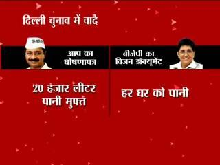 diffrence bitween aap manifesto and bjp vision document