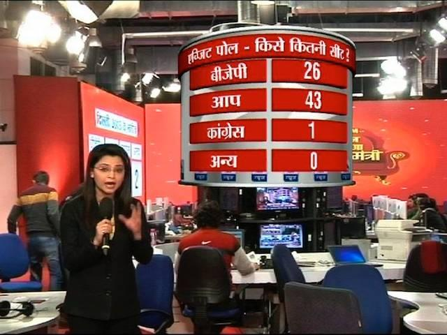 ABP NEWS Exit Poll