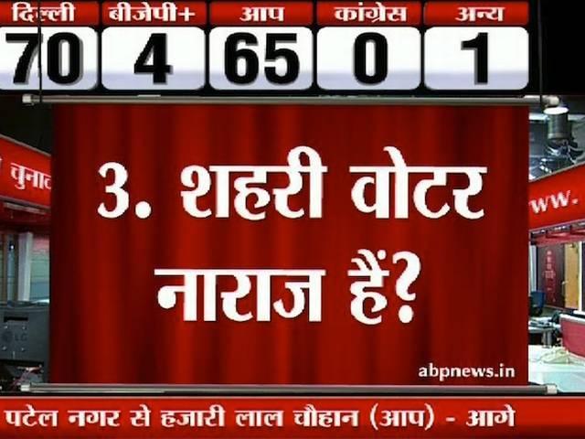 five big reason of bjp defeat