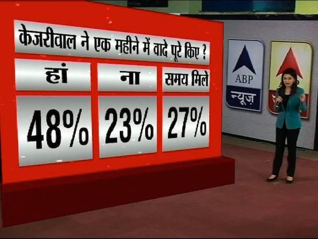 Arvind Kejriwal_Delhi_