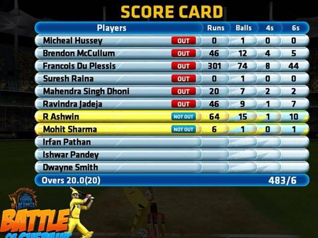 Chennai Super Kings_Faf Du Plessis_Mumbai Indians_Video Game_