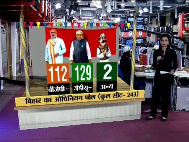 ABP News-Nielsen opinion poll Bihar