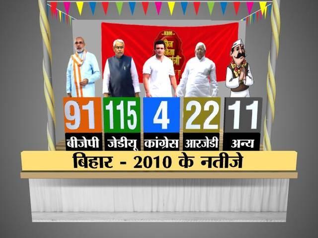Nitish Kumar_