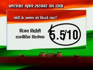 report card_2015_India_Independence Day_pm_narendra modi
