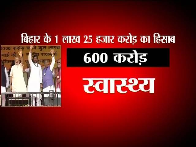 PM Modi provides Bihar with 1.25 lakh crore package before assembly election 2015