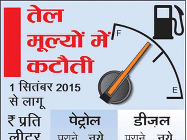 Petrol & diesel prices cut