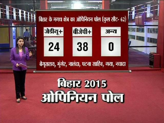 Who will win bihar election?