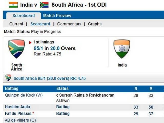 Team India_South African Cricket Team_Freedom Series_ODI