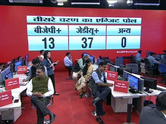Bihar Election: ABP News exit poll