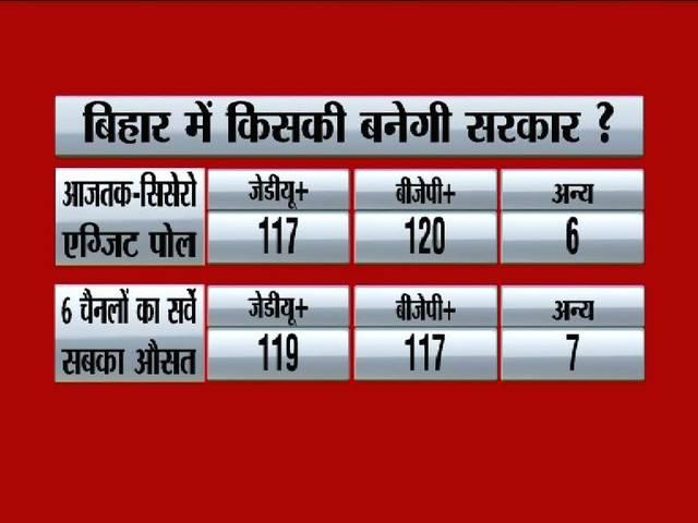 bihar_election_exit poll_NEWS24