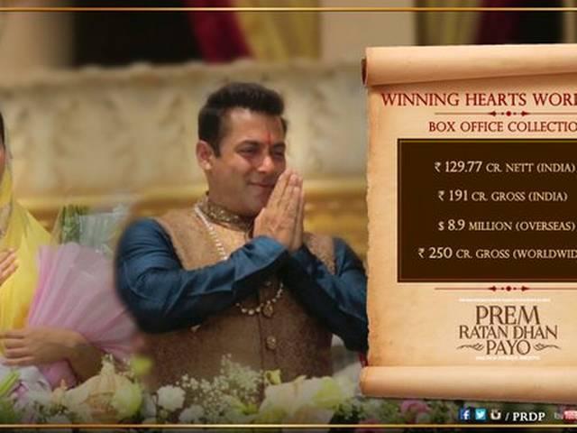 Salman Khan's movie Prem Ratan Dhan Payo Movie: 5th day Box office collection