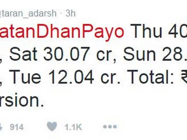 6th day Box Office Collection: Prem ratan Dhan Payo