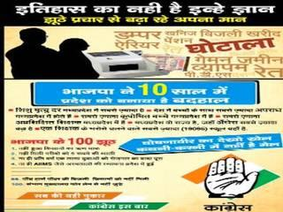 देखें कांग्रेस का विवादित विज्ञापन: 'गुजरात के फेकू का आनंद उठाईये'
