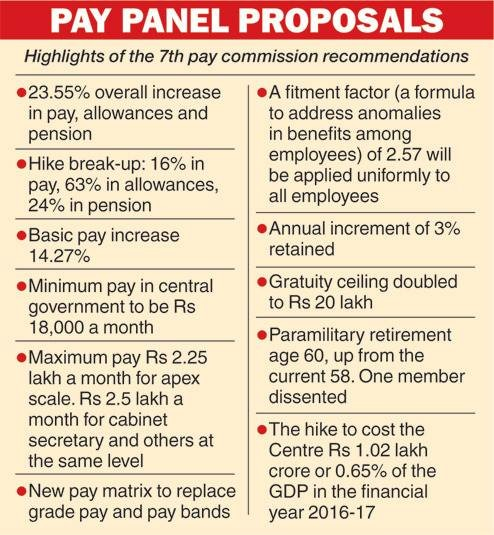Seventh pay commission: Single fathers to get 2-year