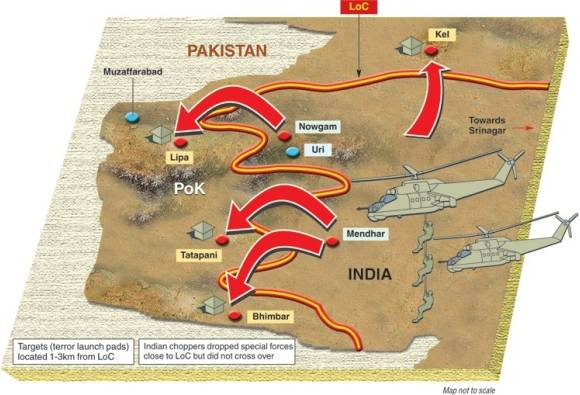 Indian Army's surgical strikes against Pak: What special forces did across LoC