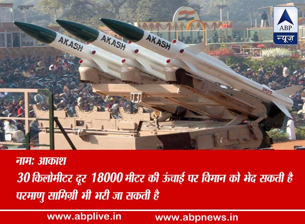 indian army power