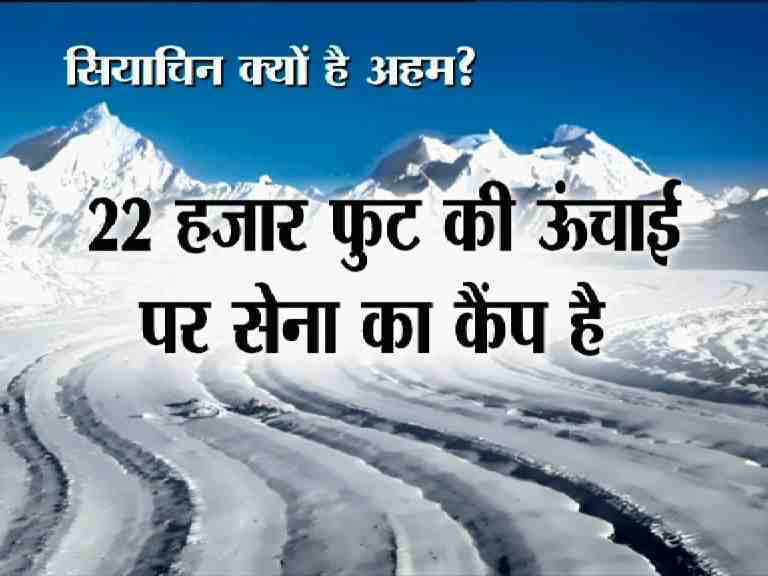 in graphics: the reason behind the deployment of indian soldiers in siachen