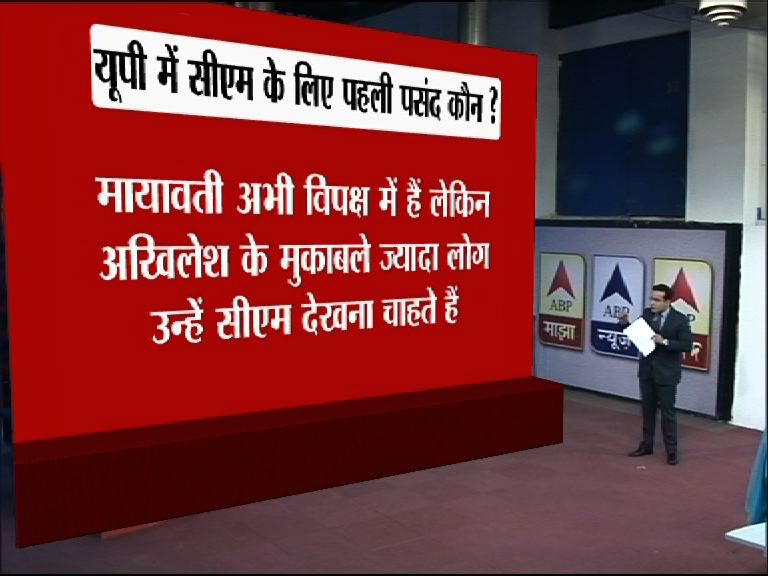 ABP News Opinion Poll