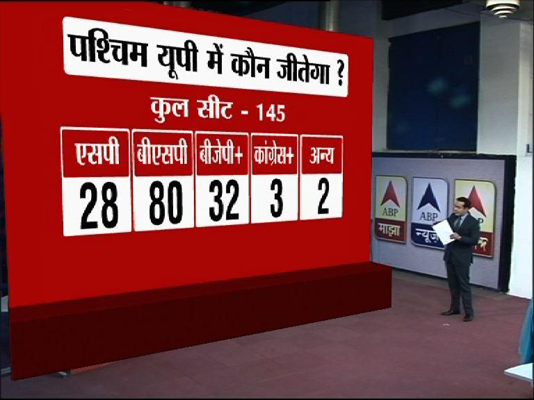 ABP News Opinion Poll 2017