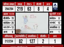 जानें- पश्चिम बंगाल में ममता, असम में BJP की जीत का पूरा ब्यौरा