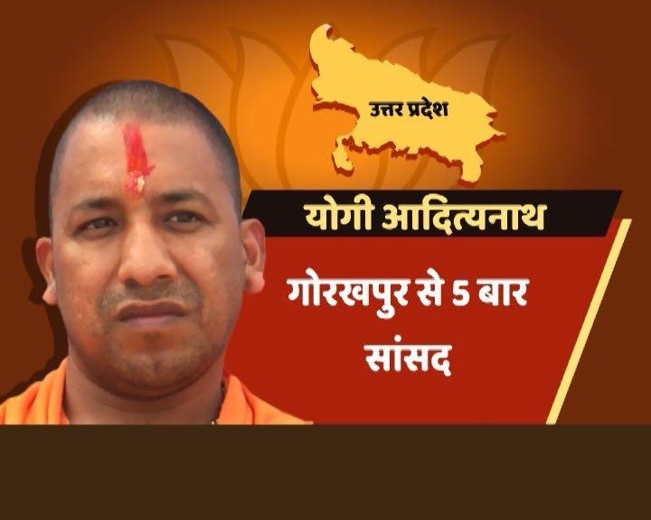 Yogi Adityanath named CM designate for UP