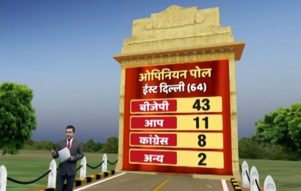 MCD Election 2017 Opinion Poll: ABP News-C Voter Survey