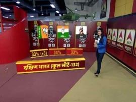 देश का मूड : अभी चुनाव हो तो दक्षिण भारत में बीजेपी को मिलेंगी कितनी सीटें?