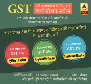 GST आने से छोटे कारोबारियों को होगा ये फायदा!