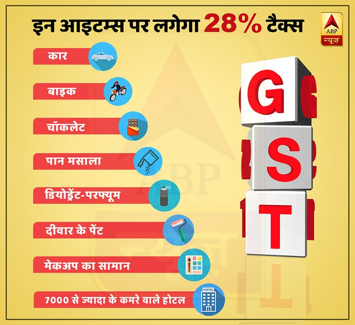 How GST will impact your daily life