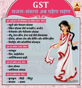 GST: सजना-संवरना अब पड़ेगा महंगा