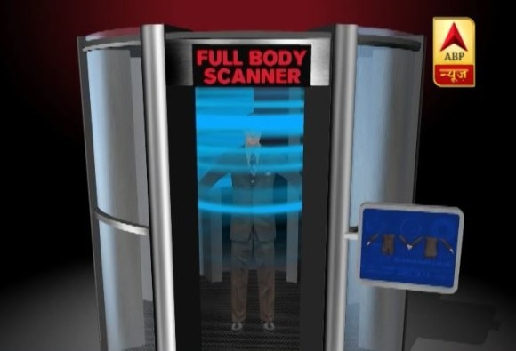 why controversy may arise when applying a full body scanner in the UP assembly