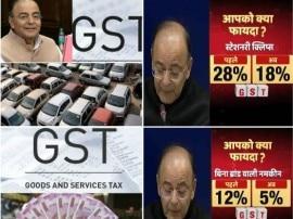 GST काउंसिल ने दी खुशखबरीः इन चीजों पर घटा टैक्स, ये सामान हुए सस्ते