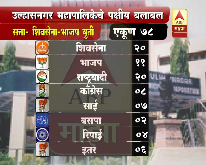 10 municipal corporation current situation