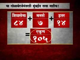 शिवसेना आणि भाजपसमोर मुंबईत बहुमताचे पर्याय कोणते?