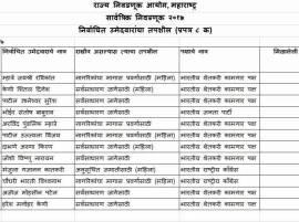 पनवेल महापालिका निवडणूक निकाल 2017 : विजयी उमेदवारांची यादी