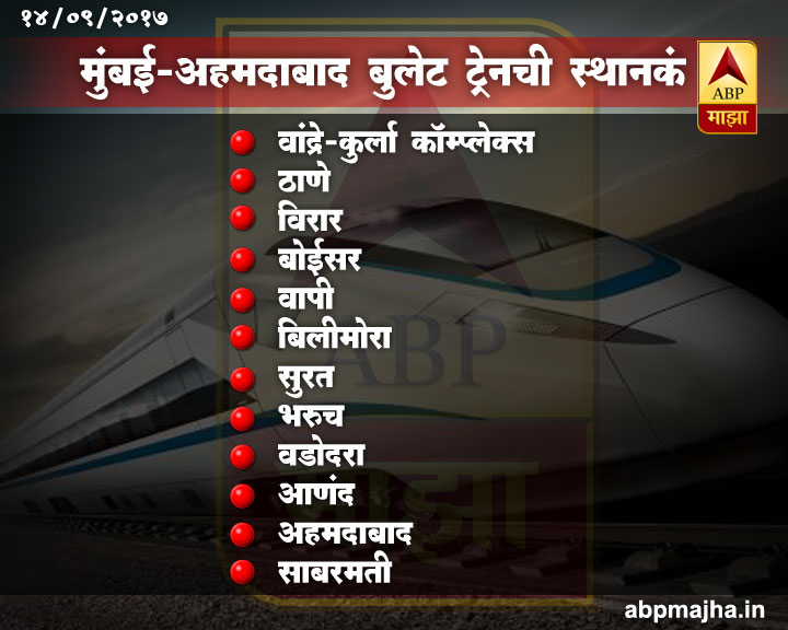 all you need to know about mumbai ahmedbad bullet train