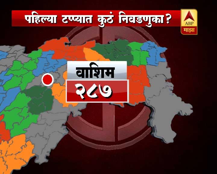Grampanchayat election in first phase