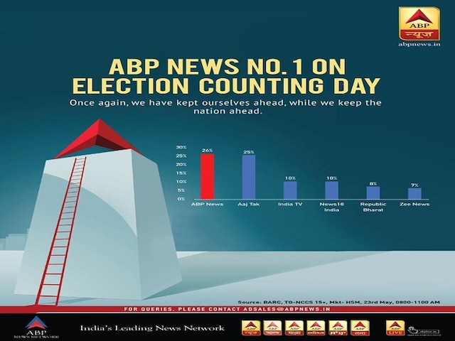 ABP does it again  Tops the television and digital charts on